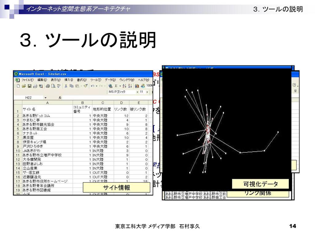 3.ツールの説明 カテゴリ情報入手ツール [ Visual Basic 6.0 ] [ 山形大学 ]